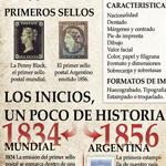 Infografía Sellos Postales